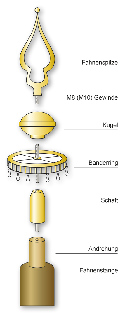 Fahnenspitze Edelweißspitze, 35 cm